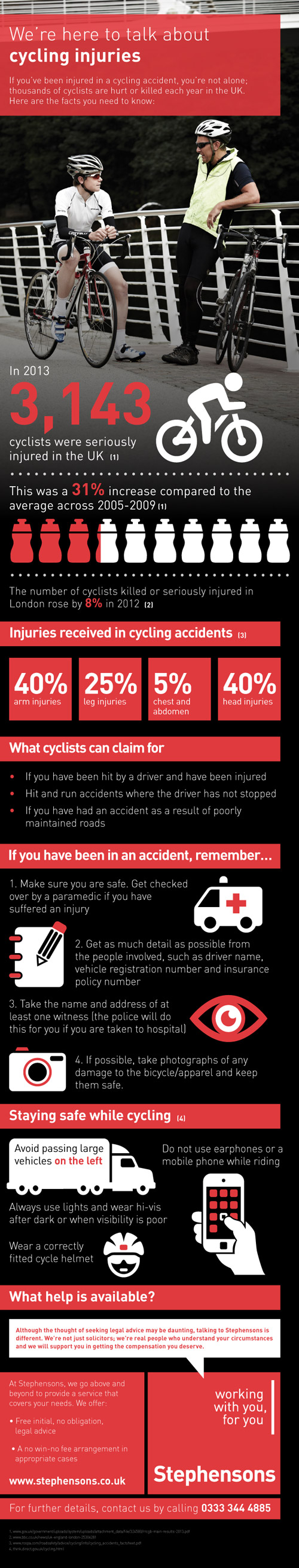 We're Here To Talk About Cycling Injuries